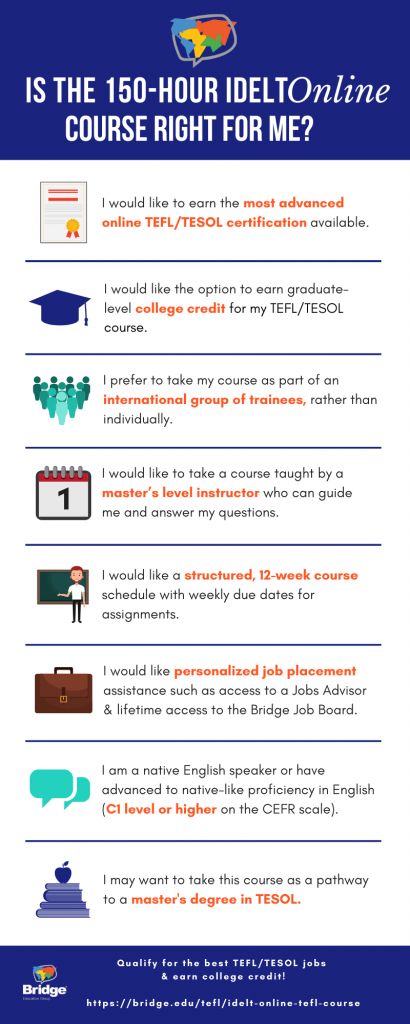 Is the IDELTOnline Right for Me Infographic