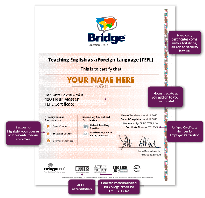 About The BridgeTEFL Online Certificate: Frequently Asked
