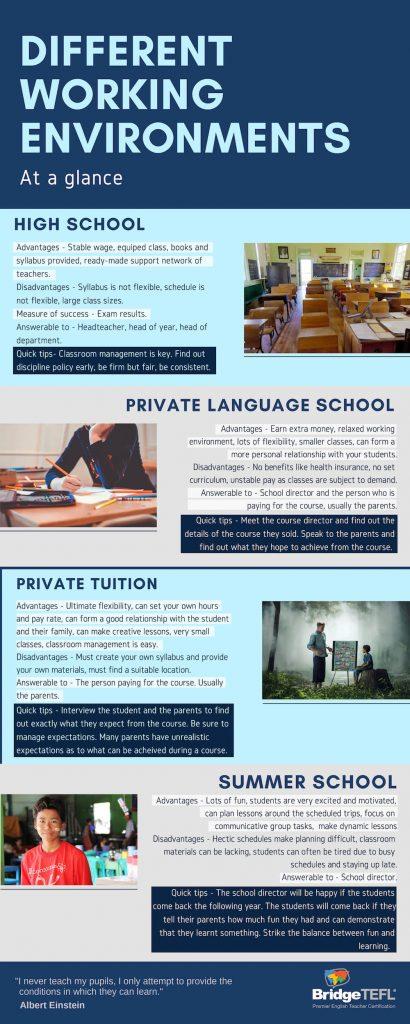 Types of Work Environments to Teach Teens ESL
