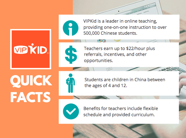 VIPKid Quick Facts Chart