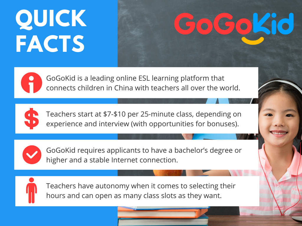 GoGoKid Online Tutoring Company Quick Facts Chart