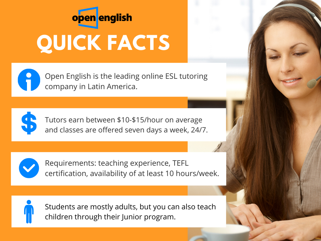 Open English Online Tutoring Company Quick Facts